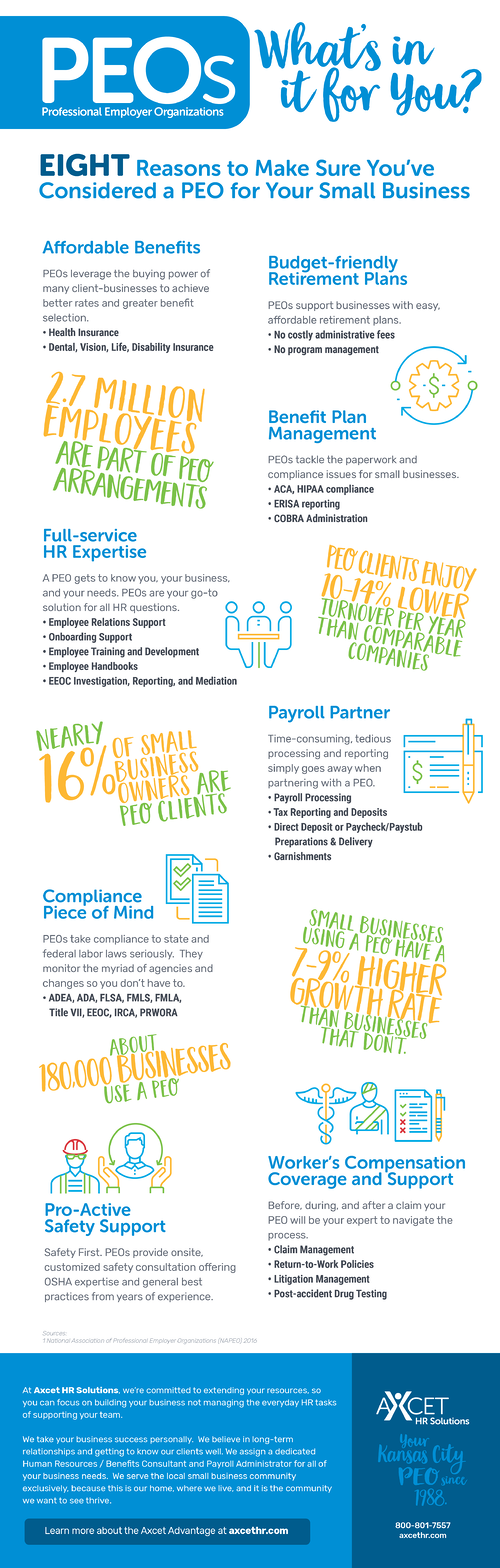 8 Reasons to Make Sure You've Considered a PEO - Infographic